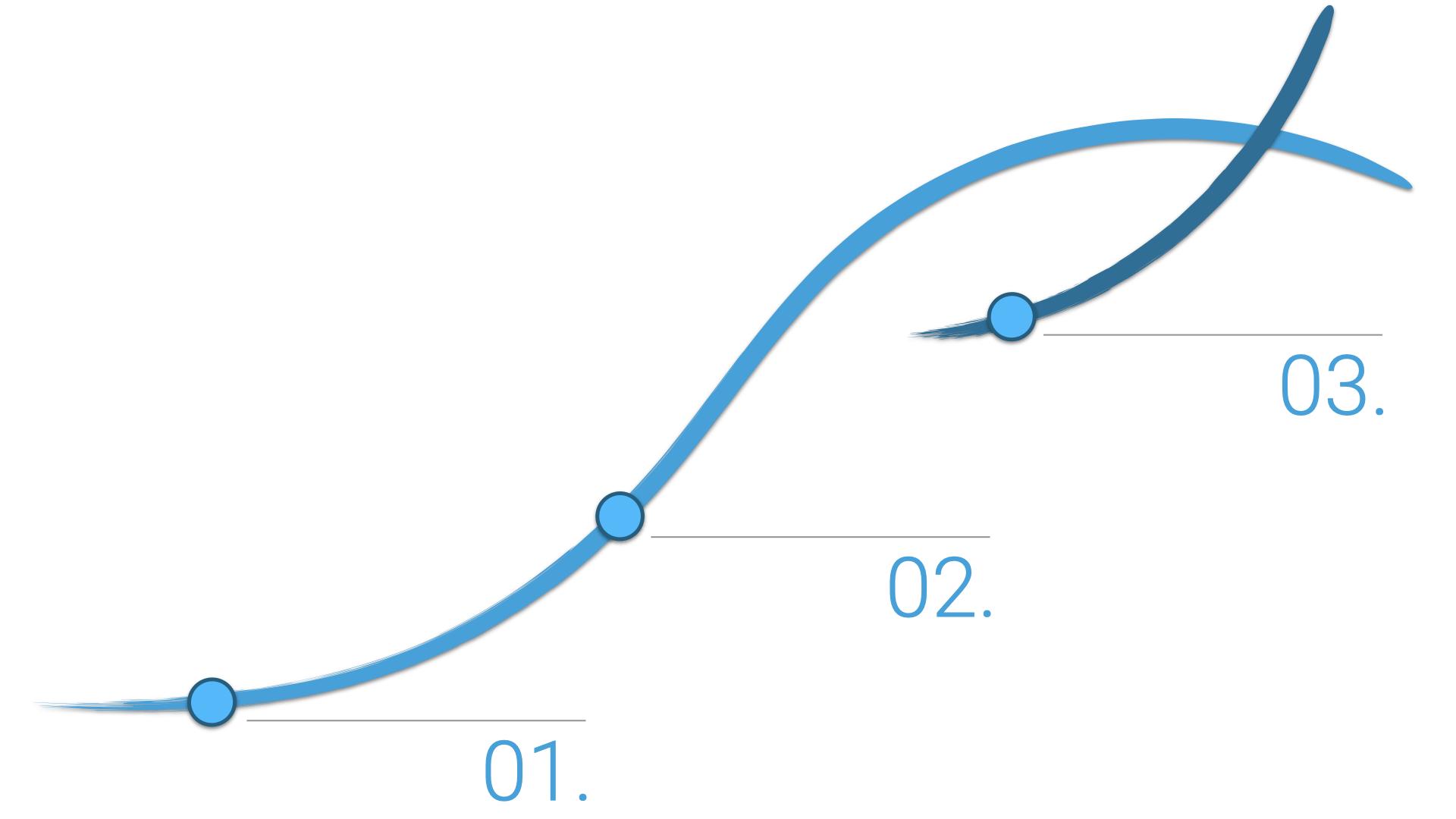 3-way-engagement-graph